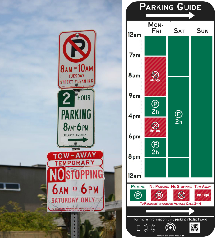 la-parking-signs-aiga-eye-on-design
