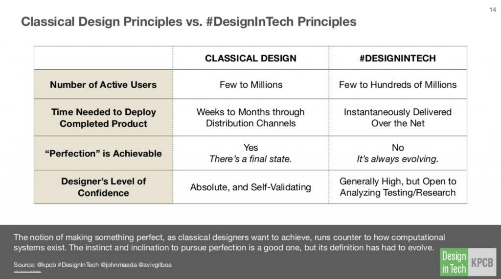 john-maeda-design-tech-report