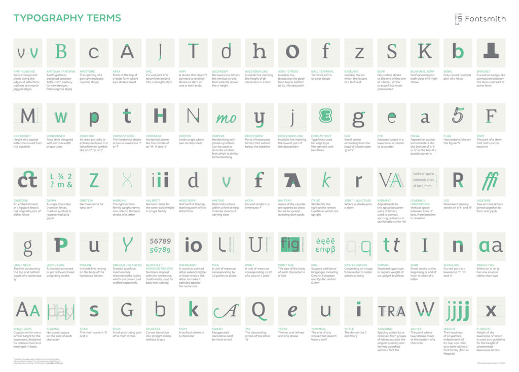 fontsmith_type_terms