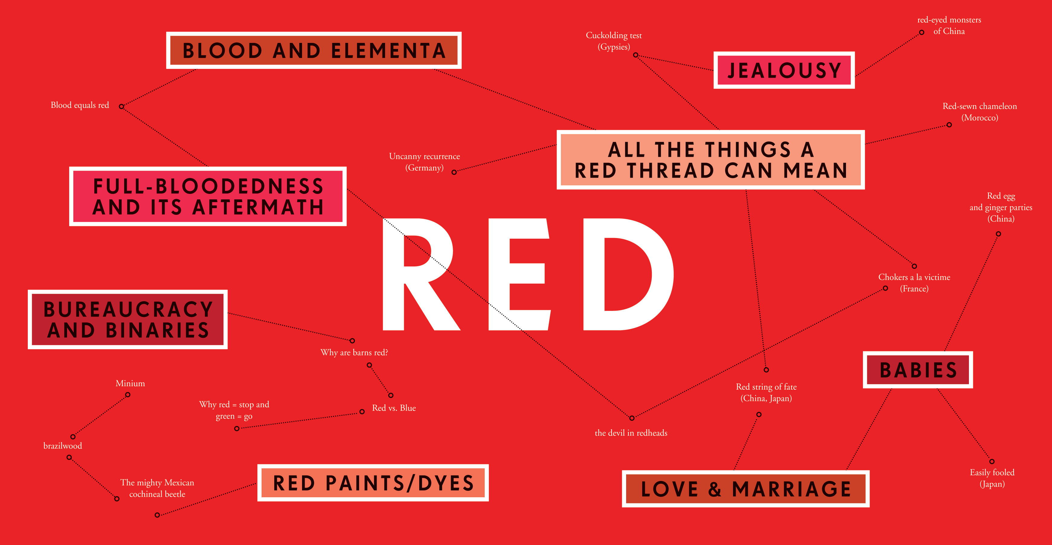 Book about color red - From The Red Chapter In Roy G Biv An Exceedingly Surprising Book About Color
